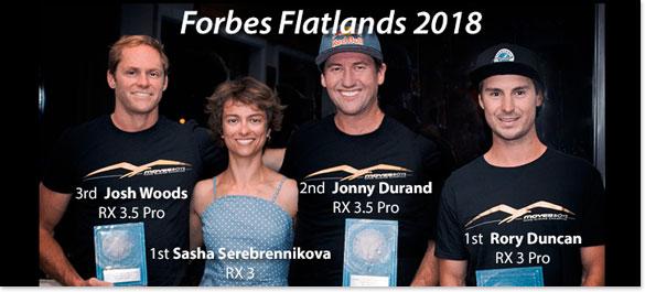 Forbes winners 18