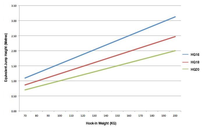 conar graph